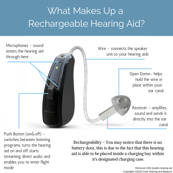 Hearing Aids | Cook Hearing | Best Hearing Center